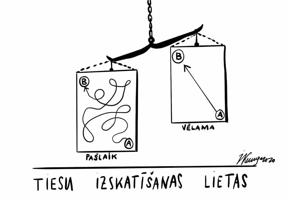 Karikatura_03-02-2020-Ieva-Kunga / Ministru prezidents Krišjānis Kariņš uzdevis tieslietu ministram Jānim Bordānam izdomāt, kā saīsināt lietu izskatīšanu.
