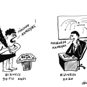 Privātajam biznesam Latvijā aprit 30 gadu.